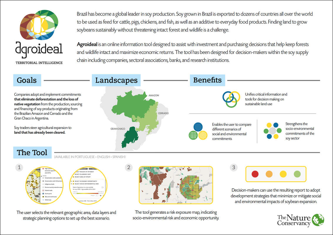 Agroideal is an online information tool designed to assist with investment and purchasing decisions that help keep forests and wildlife intact and maximize economic returns.